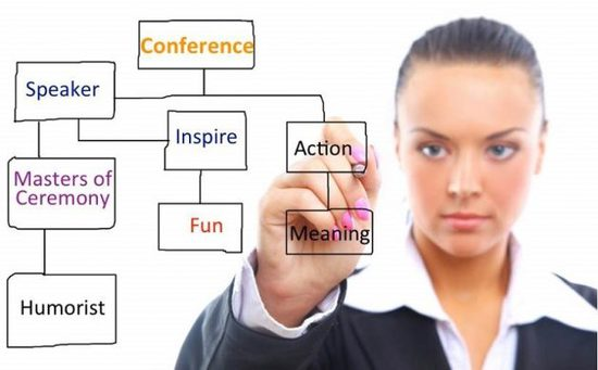 How To Become A Motivational Speaker?