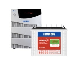 Investing in an Inverter with Battery - Know 2 Factors to Keep in Mind