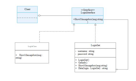 Comparing 5 Best UML Diagram Tools